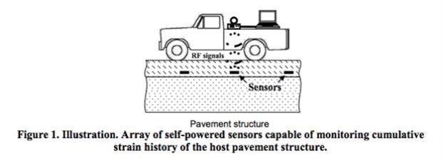 حضور سنسورهای هوشمند در جاده ها