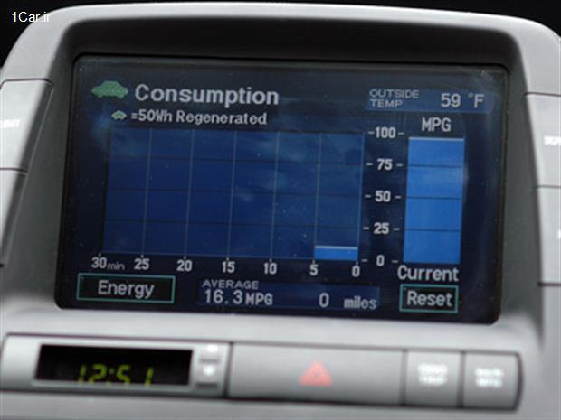 آمپر سوخت خودرو چگونه کار میکند؟