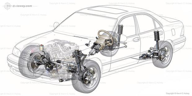 10 روش برای افزایش یا کاهش ارتفاع خودرو