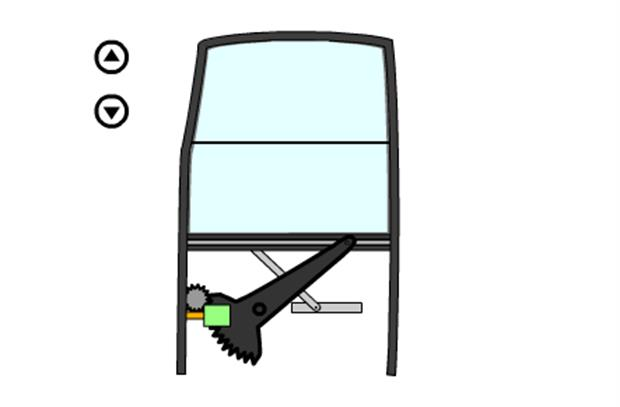 طرز کار شیشه بالابرهای برقی