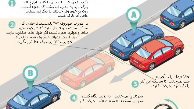 Safe Driving Distance Between Cars Nsw