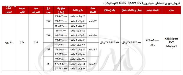 شرایط فروش خودروی MVM X33 S :: وان کار