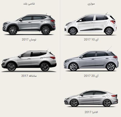 کرمانموتور، 5 خودروی هیوندای را بزودی عرضه میکند + تصویر